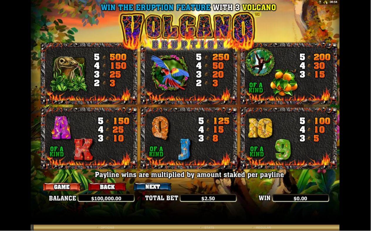 Volcano Eruption Slot Symbols