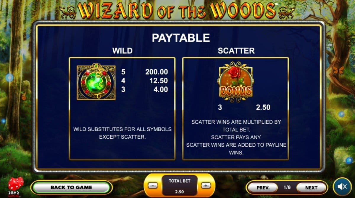 Wizard of The Woods Online Slots